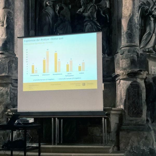 """Zu Gast bei der Konferenz """"Zukunftsstadt Dresden"""""""